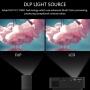 Mini videoproiector LED, S1,1400 lumeni, proiector ULTRA portabil, Full HD (1080p), HDMI , USB, AV, slot card SD, S1