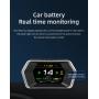 Aparat diagnosticare si afisaj informatii bord digital, OBD2 GPS de tip HUD, PYRAMID®, pentru Tesla model 3 model y , T17